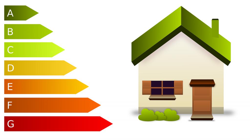 Energetická náročnost spotřebičů a domácností