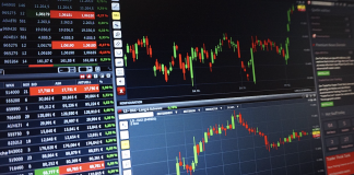 Akciové grafy a indexy
