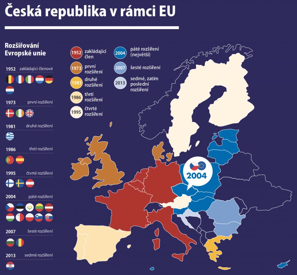 Česká republika a Evropská unie - mapa států a rozšiřování EU