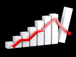 Vývoj ekonomiky 2019