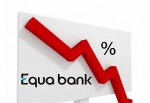 Úrokové sazby Equa bank