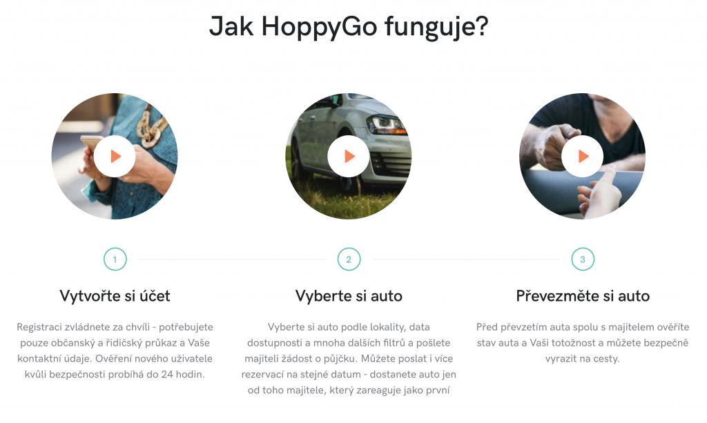 Jak HoppyGo funguje?
